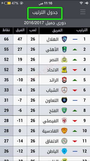 تحميل برنامج دوري بلس Dawri Plus بث مباشر الدوري السعودي للايفون