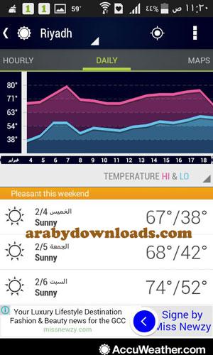 التوقعات اليومية لدرجات الحرارة وحالة الجو في accuweather - اختيارات من افضل برامج احوال الطقس للموبايل