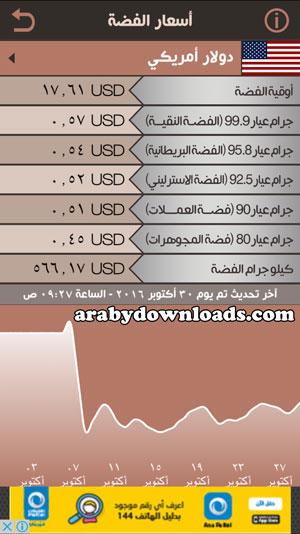 اسعار الفضة - تحميل برنامج اسعار العملات