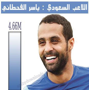 اشهر 10 حسابات عربية على تويتر - حساب ياسر القحطاني على تويتر - لاعب المنتخب السعودي - اضغط على الصورة للاضافة