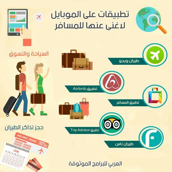 تطبيقات لاغنى عنها للمسافر أفضل 5 تطبيقات حجز تذاكر الطيران والفنادق عبر الموبايل