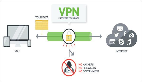 أفضل برامج لتغيير IP للأندرويد - أفضل 10 برامج VPN للأندرويد