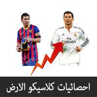 احصائيات الكلاسيكو بين ريال مدريد و برشلونة