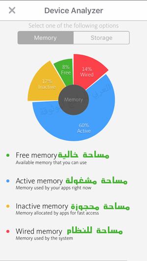 المساحة التخزينية في الايفون - تحميل iPhone Avira Antivirus