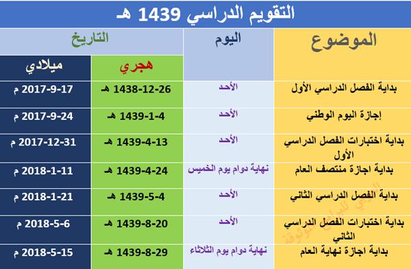 صورة التقويم الدراسي 1439 وزارة التربية والتعليم - تحميل التقويم الدراسي 1439 وزارة التعليم 2017 - 2018 م