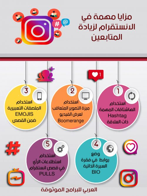 خطوات مهمة لزيادة متابعين انستقرام increase Instagram followes