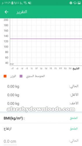 تقديم تقرير يومي في برنامج النظام الغذائي لانقاص الوزن _ رجيم صحي لتخفيف الوزن