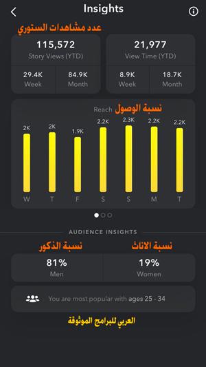تحليل حسابك في سناب شات من خلال الاحصائيات - التحديث الجديد في سناب شات اخر اصدار