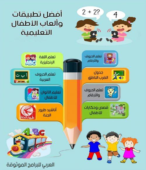 تطبيقات الأطفال عبر الموبايل