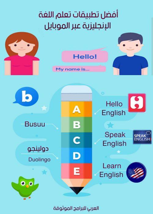 أفضل تطبيقات تعلم اللغة الانجليزية عبر الموبايل