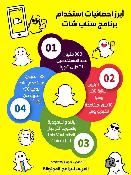 تحميل برنامج سناب شات للاندرويد 2018 Snapchat أحدث إصدار رابط مباشر عربي