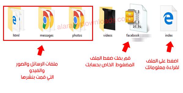 كيفية تنزيل نسخة من بياناتك عبر الفيس بوك download Facebook data