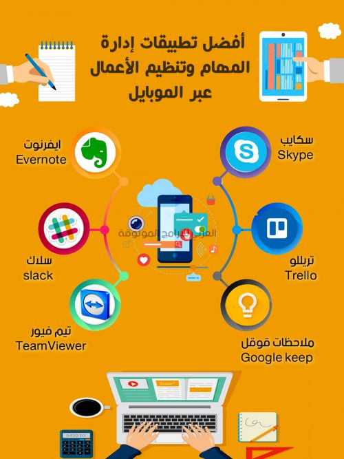 تحميل برنامج تيم فيور عربي للجوال كامل Team Viewer 13 أحدث إصدار 2018