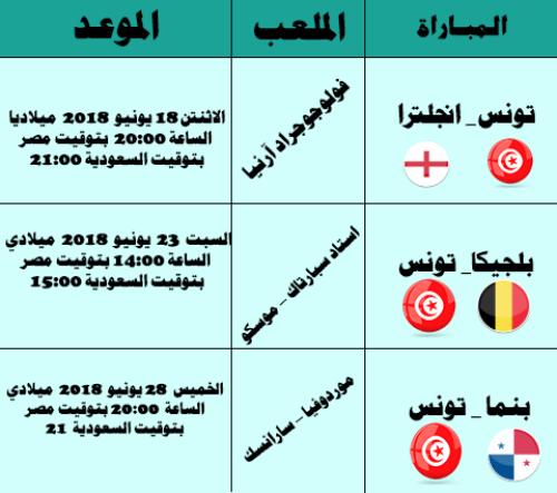موعد مباراة تونس في كأس العالم 2018 في روسيا