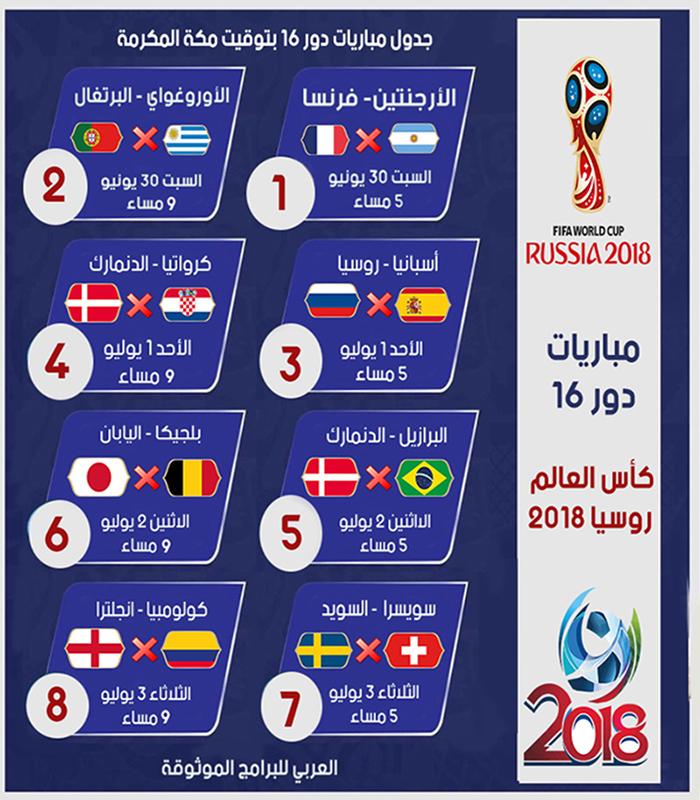 جدول مباريات دور 16 في كأس العالم روسيا 2018 بتوقيت السعودية Russia World Cup