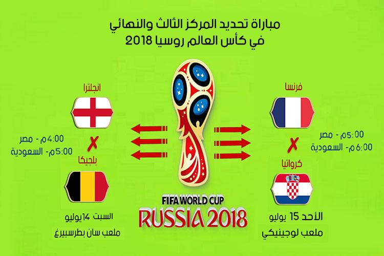 مواعيد مواجهات نهائي كأس العالم روسيا 2018 Russia World Cup