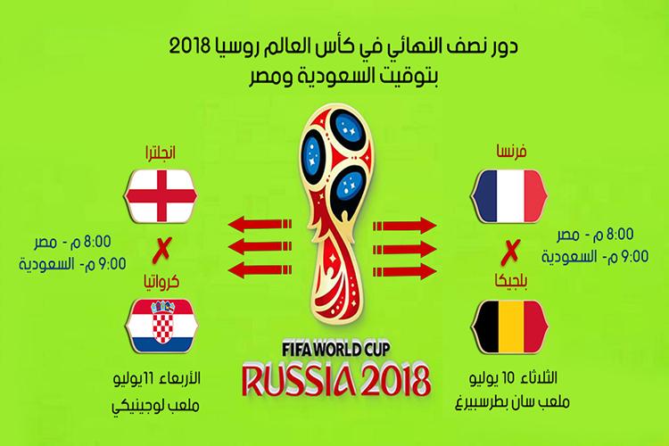 مواجهات دور نصف النهائي في كأس العالم روسيا 2018 بتوقيت السعودية ومصر Russia World Cup