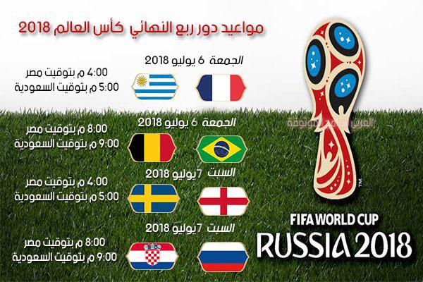دور ربع النهائي كأس العالم - مونديال روسيا 2018