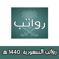 موعد صرف رواتب السعودية 1440 موعد صرف الراتب لهذا الشهر بالهجري والميلادي