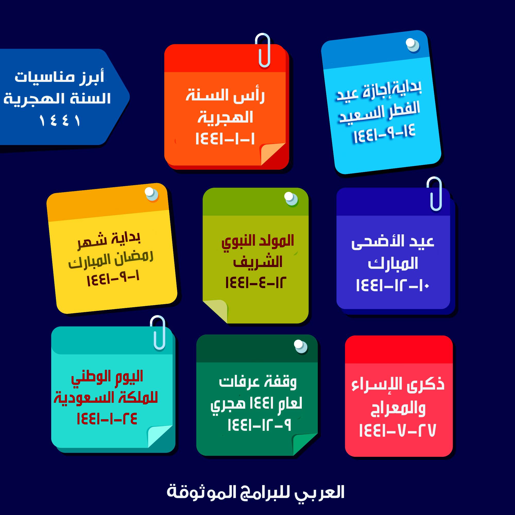 أبرز المناسبات الإسلامية في السعودية لعام 1441 هجري