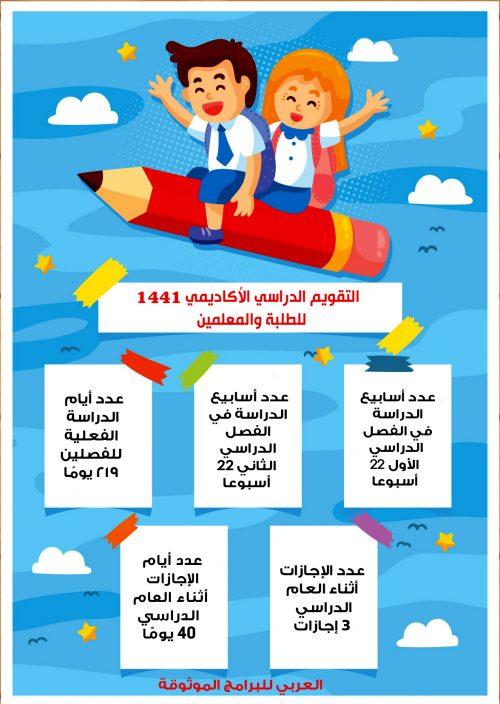 تحميل التقويم الدراسي 1441 التقويم الأكاديمي في السعودية للعام الجديد 1441هجري 2020 ميلادي