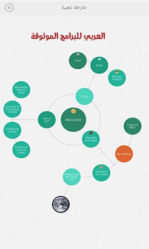 أفضل 5 برامج خرائط ذهنية للجوال خرائط ذهنية جاهزة وفارغة ومميزة 2021 Mind Map Apps