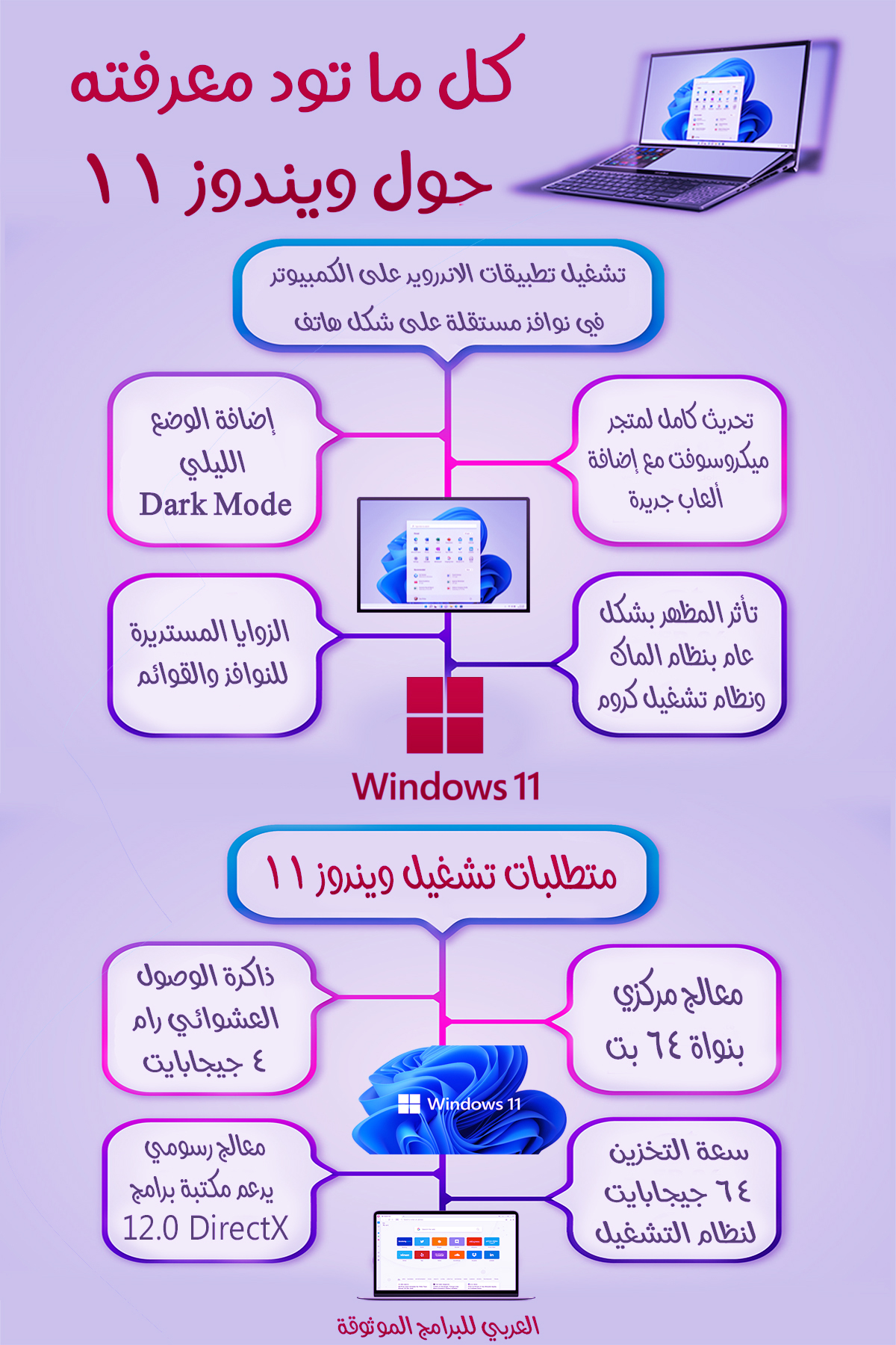 برنامج ويندوز 11 64 بت عربي ويندوز 11 ايزو الاصلية windows 11 64 bit